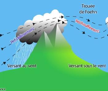 Pics de chaleur en octobre : comment fonctionne l'effet de foehn ?